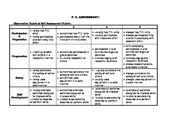 P.E. Assessment Rubric