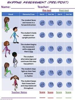 PE Assessment Series: Skipping- 4 Versions