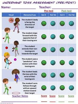 PE Assessment Series: Underhand Toss- 4 Versions