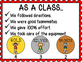 PE Classroom Management ~ Self Assessment Posters & Reward System