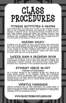 PE Posters: Classroom Expectations and Procedures (Back-to-School)