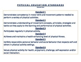 Common Core Grading Checklist K-8 for PE teachers