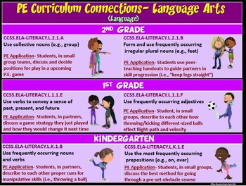 PE Curriculum Connection: Integrating Language Arts (Language) into PE