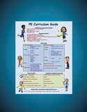 PE Curriculum Outline and Guide