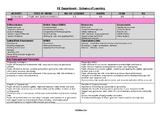 PE Dept - Gymnastics - 8th-10th Grade Scheme of Work & 9 x