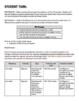 Advanced PE Design a FITTness Routine - FITT Principle, IB Criterion B & C