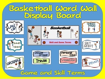 Physical education word walls resources lesson plans teachers basketball word wall display skill graphics game terms publicscrutiny Image collections