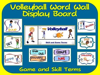 Physical education word walls resources lesson plans teachers volleyball word wall display skill graphics game terms publicscrutiny Image collections