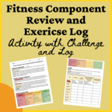PE Distance Virtual Learning Fitness Component Review and