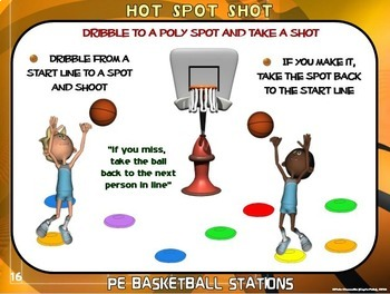 "PE Basketball Stations- 20 ""Fast Break"" Zones"