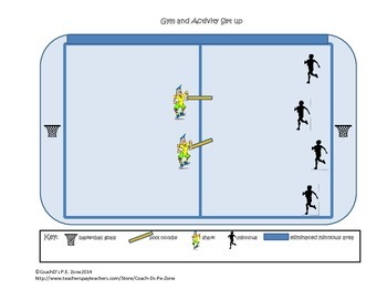 P.E. Freeze tag game lesson: Sharks and Minnows; with lesson and diagram
