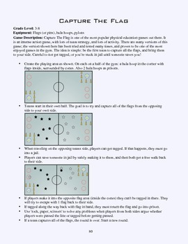 PE Game Sheet: Capture The Flag