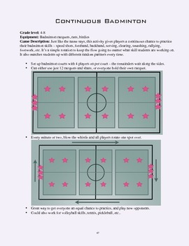PE Game Sheet: Continuous Badminton