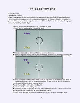 PE Game Sheet: Frisbee Tippers