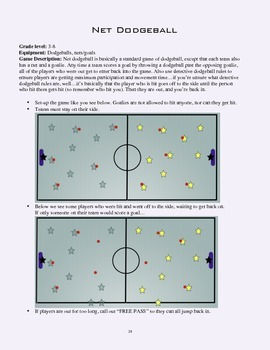 PE Game Sheet: Net Dodgeball