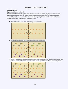 PE Game Sheet: Zone Dodgeball