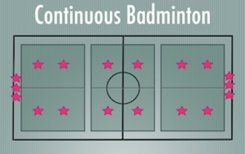 PE Game Video: Continuous Badminton