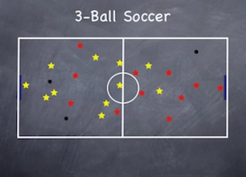 PE Game Video: 3-Ball Soccer