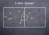 PE Game Video: 3-Ball Soccer