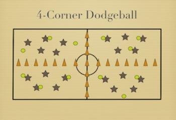 PE Game Video: 4 Corner Dodgeball