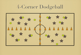 PE Game Video: 4 Corner Dodgeball