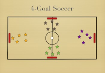 PE Game Video: 4 Goal Soccer