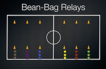 PE Game Video: Beanbag Relays