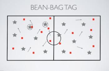 PE Game Video: Beanbag Tag