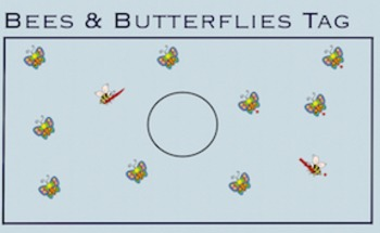 PE Game Video: Bees & Butterflies Tag