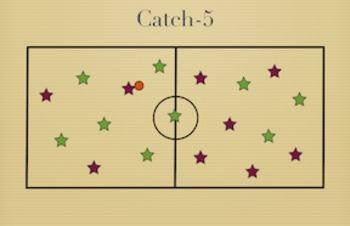 PE Game Video: Catch-5