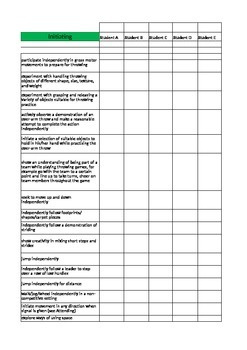 PE General Learning Disability assessment record
