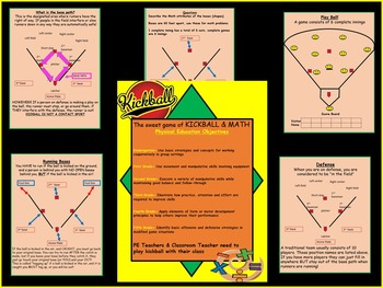 PE-Kickball & Math Power Point to teach students how top play plus Math problems