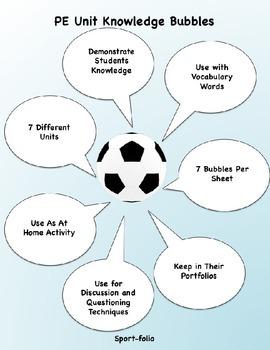 PE Unit Knowledge Bubbles - Editable