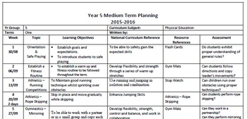 PE Medium Term Plans for Years 1 to 6