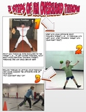PE: Overhand Throw Skill Cue Poster
