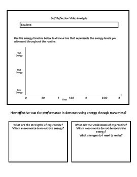 PE Peer Feedback Form, Self Reflection Form - IB MYP PE Criterion B