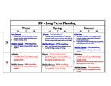 PE Planning Year 3 to Year 6