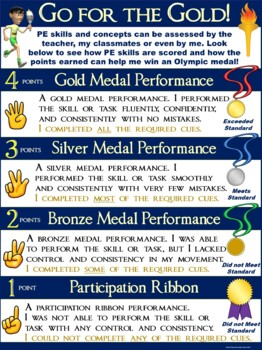 PE Poster: 4 Point Rubric- Olympic Themed (Go for the Gold)