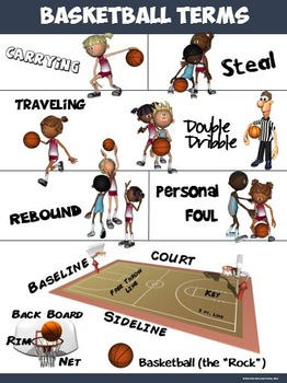pe poster basketball terms by cap 39 n pete 39 s power pe tpt. Black Bedroom Furniture Sets. Home Design Ideas