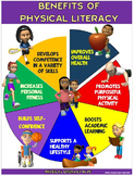 PE Poster: Benefits of Physical Literacy