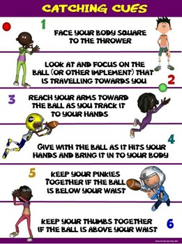 PE Poster: Catching Cues