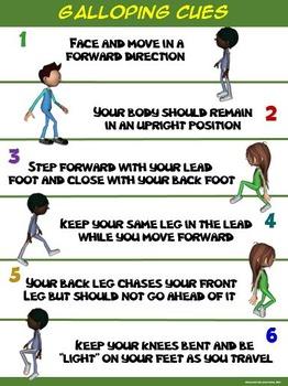 PE Poster: Galloping Cues