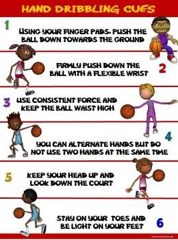 PE Poster: Hand Dribbling Cues