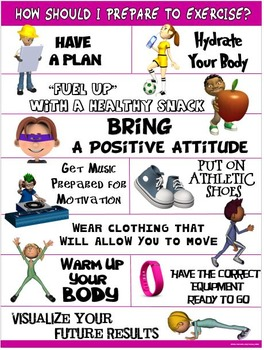 PE Poster: How Should I Prepare to Exercise?