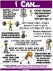 "PE Poster: ""I Can"" Statements- High School Version; Standard 1: Motor Skills"