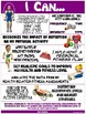 """PE Poster: """"I Can"""" Statements- High School Version; Standard 3: Health/Fitness"""