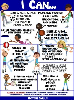 """PE Poster: """"I Can"""" Statements- Standard 1A: Motor Skill Performance"""