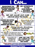 """PE Poster: """"I Can"""" Statements- Standard 1B: Competency in Movement Patterns"""