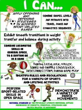 """PE Poster: """"I Can"""" Statements- Standard 2: Movement Concepts and Strategies"""