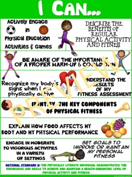 """PE Poster: """"I Can"""" Statements- Standard 3: Achieving a Hig"""